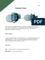 Common Type of Antenna