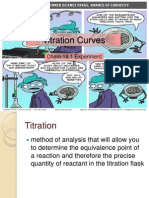 Titration Curves Report