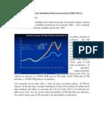 Venezuela. Evolucion Variables Macroeconomicas (1998-2011)
