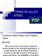 Types of Steel Alloy