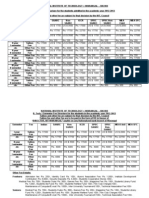 Fee Structure 2012 2013 nitw