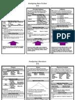 Analyzing Non-Fiction 101
