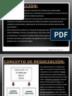 Negociacion y Conflicto - Sistema Point
