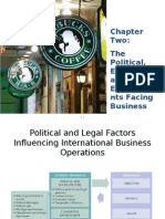 Chapter 3- Adm602-Political, Legal