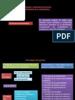 Enfoques y Modelos Educativos Centrados en El Aprendizaje