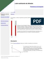 Medida Del Coeficiente de Difusion