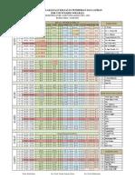 Struktur Kurikulum Smk-jadwal 2012 - 2013
