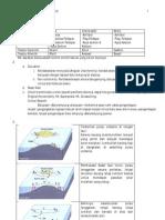 Pembahasan Essay OSP 2012