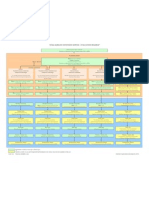 Detailed Evaluation Roadmap