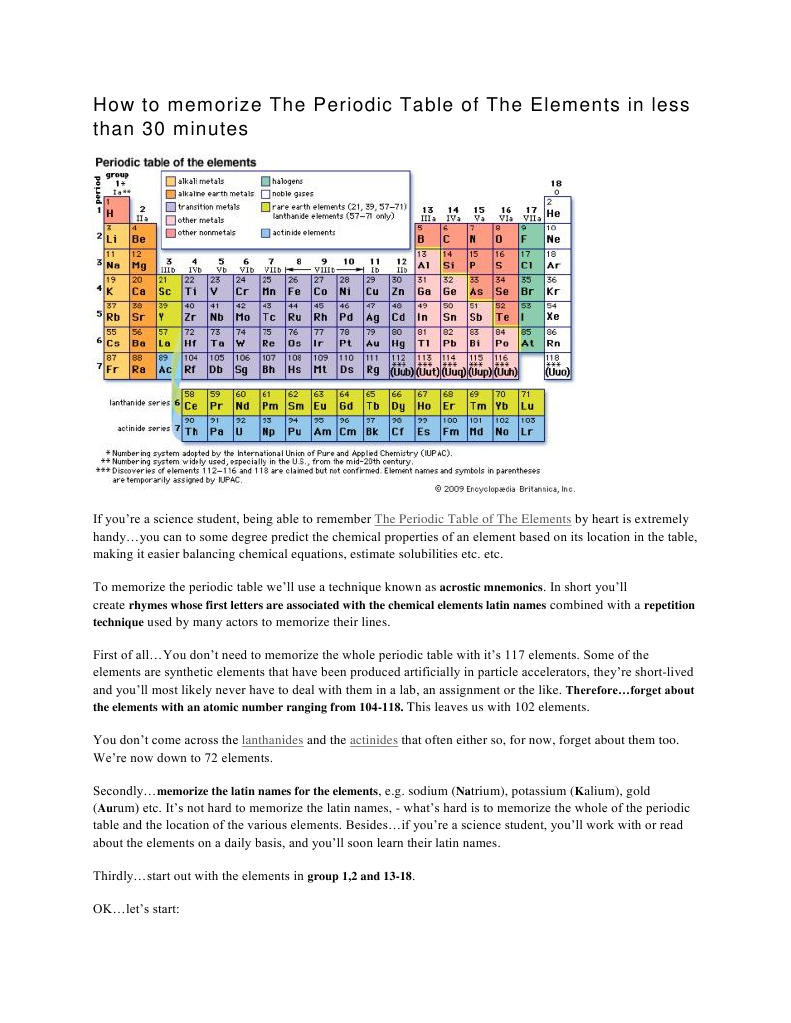 How to easily remember the periodic table image collections how to memorise the periodic table choice image periodic table how to easily remember the periodic gamestrikefo Gallery