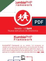 estructuradirectoriokumbiaphpframeworkspirit-090528085437-phpapp02
