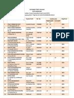 Database Panti Asuhan Bandung