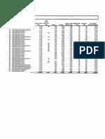 City of San Bernardino Community Development Code Enforcement Salary & Benefits 20120724