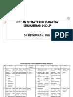 Pelan Strategik Panitia Kemahiran Hidup Tahun 2012