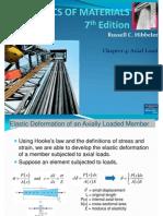 Mechanics of Materials, Ch01-Axial Load