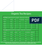 Tea Recipes