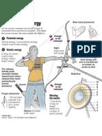 Olympic archery explained