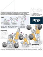 Olympic weightlifting explained
