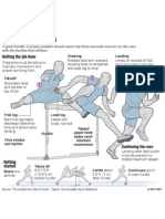 Olympic hurdles explained