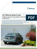 2012 Milliman Index