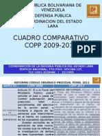 Reforma Del Copp-Vig Anticipada VENEZUELA