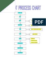 Xp Boot Process