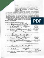 Blanche Gamble Davis - Heritage Century Farm Documents