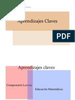 .Aprendizajes Claves