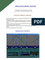 Analisis Del Ciclo Urano