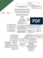 Pathophysiology of POTT's disease