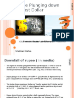Rupee Plunging Down Against Dollar