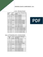 Senthil Mem Order of Events Revised