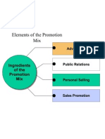 Promotion Basics