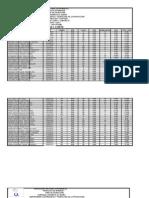 Notas Instrumentacion Seccion 13