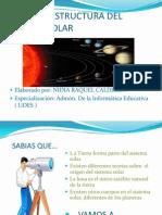 Origen y Estructura Del Sistema Solar Trabajo Raquel