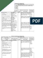 59793452 Formato de AST Para Pescaderia Modelo