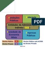 FASE Entidades Da Adm Indireta_JPG