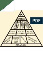 Piramide Administrativa JPG