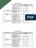 Program Evaluasi SBK Sekolah Dasar Semester 1