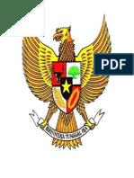 Makna Dan Arti Lambang Burung Garuda