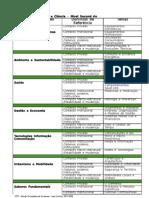 STC-nucleos geradores,domin  referencia, temas