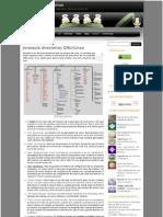 Jerarquía directorios GNU-Linux