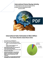 2012 Profile of International Home Buying Activity