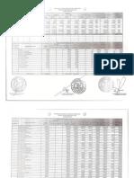 16. Informe de Avance de Gestion Financiera Enero- Marzo