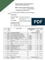 List of 1403 Training Modules (01)