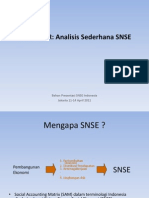 Kuliah 4 SNSE-Multiplier Analisis