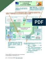 HQE2R Démarche_schema de Synthèse