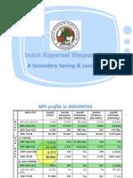 IKSP Introduction