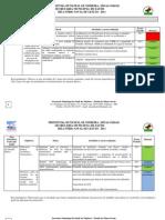 análise da programação anual de saúde