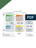 At g Architecture Diagram 10